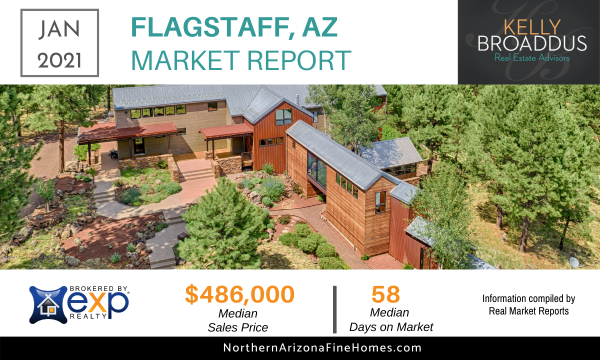 January 2021 Flagstaff Real Estate Market Statistics