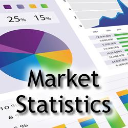 Local Market Statistics