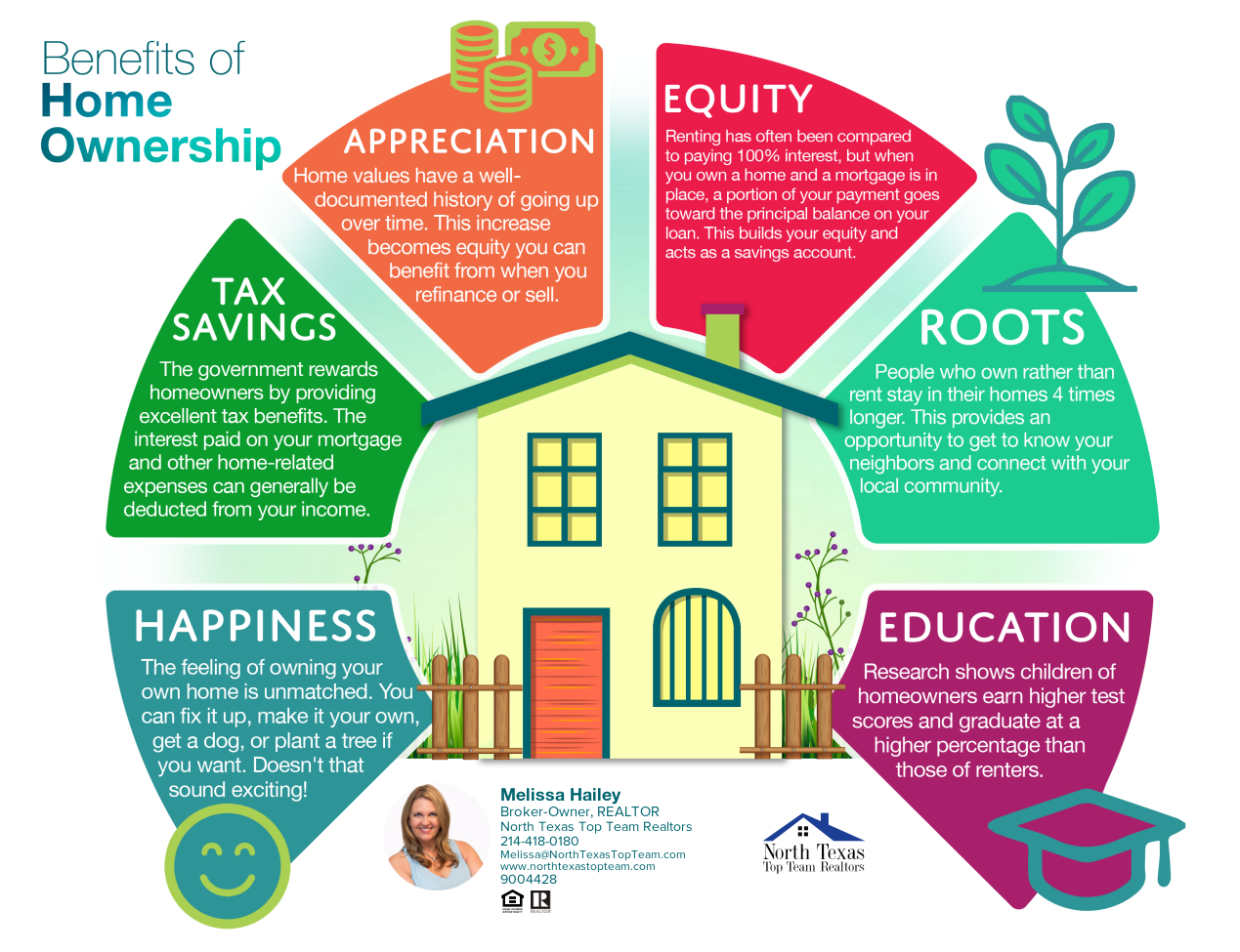 6 reasons to buy a home infographic