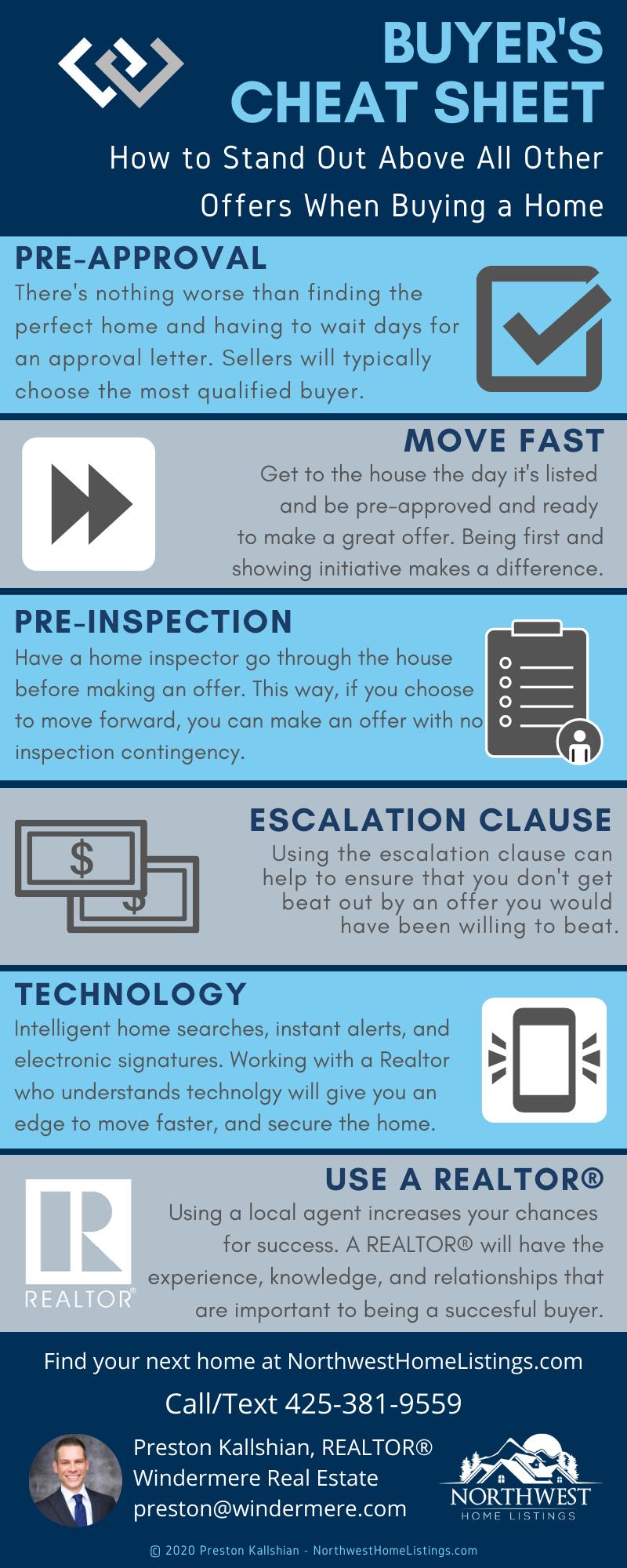 Home Buyer's Cheat Sheet 2020