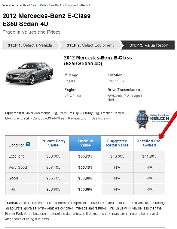 Mercedes Pricing