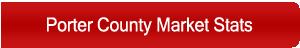 Get Porter County Market Stats