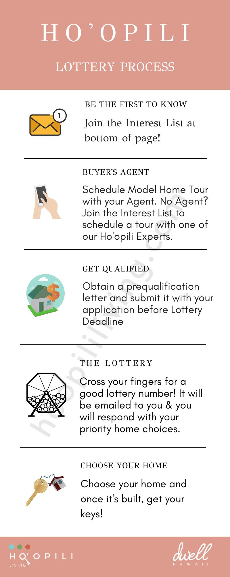 hoopili lottery process