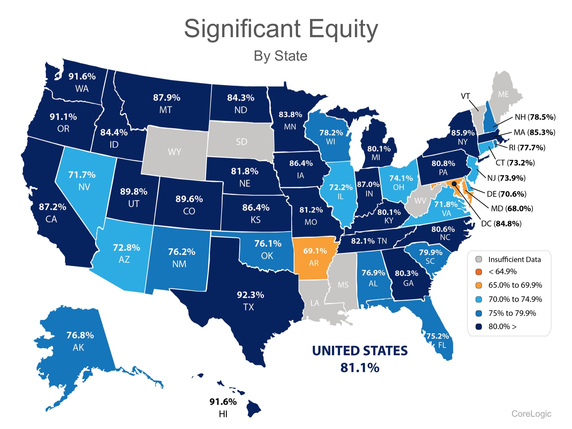 The Truth About Homeowner Equity
