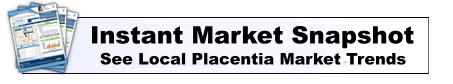 Placentia market Trends Report
