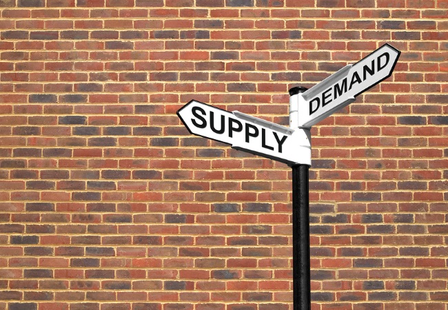 supply and demand signs