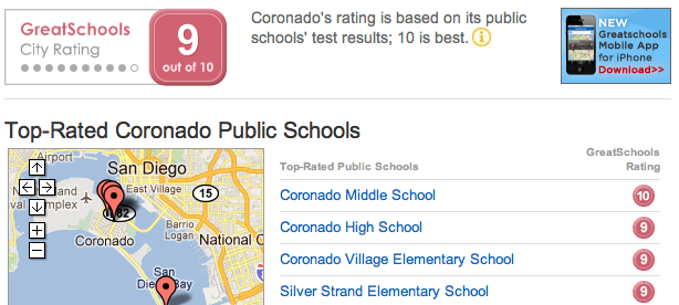 Great Schools Ranks Coronado Schools