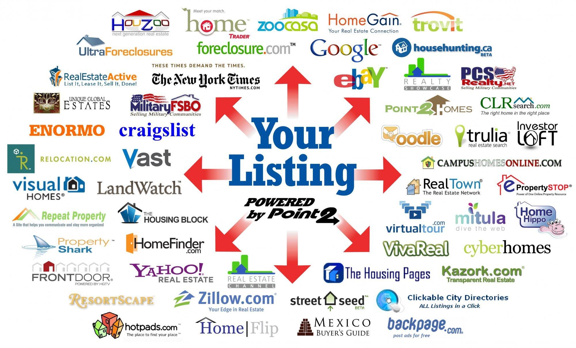 real estate marketing proposal