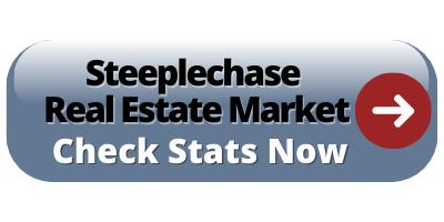 Steeplechase market report