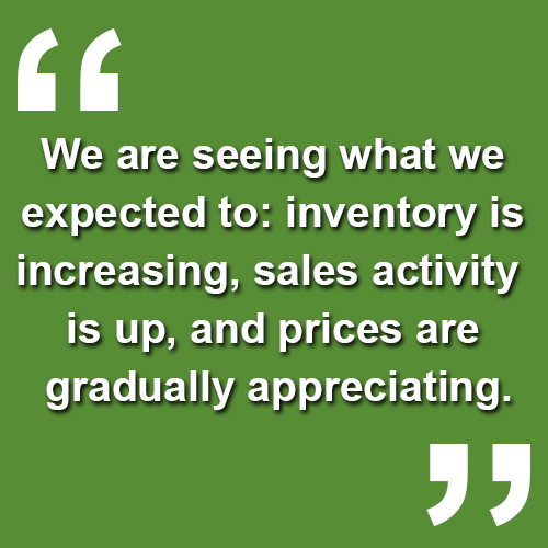 Inventory is increasing and so are prices in Sacremento