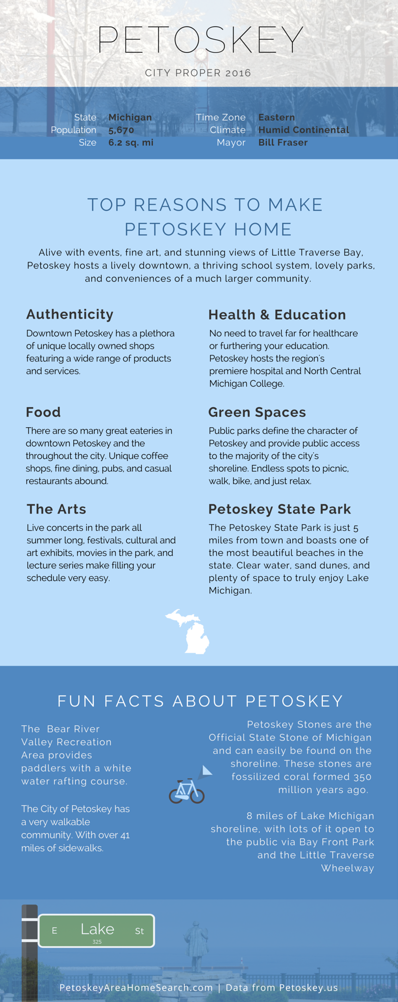 Petoskey Infographic