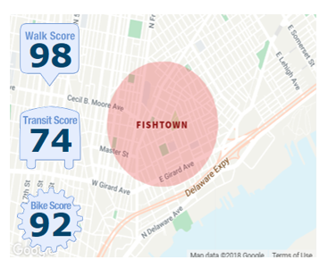 FISHTOWN NEIGHBORHOOD BOUNDARIES