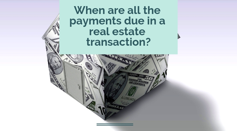 When are all the Home Buying Payments Due?