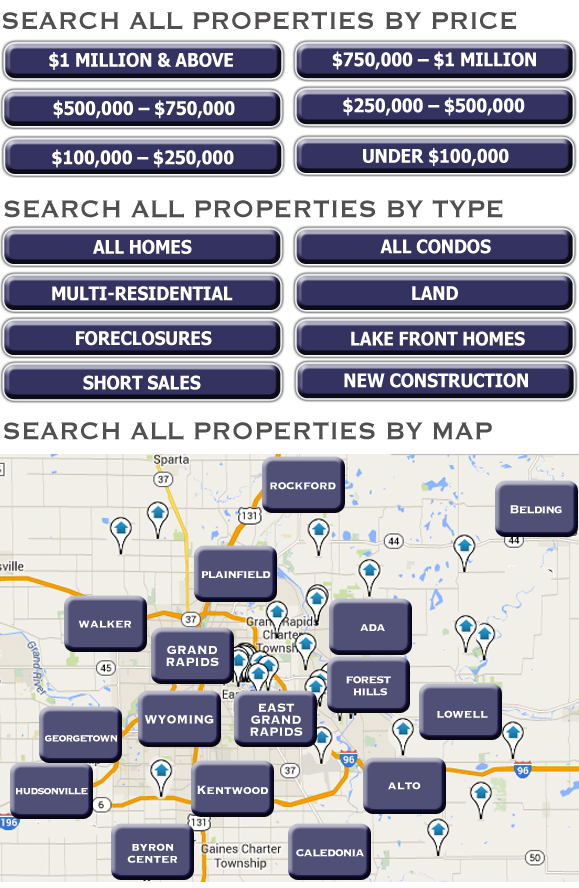 grand rapids real estate homes for sale in michigan
