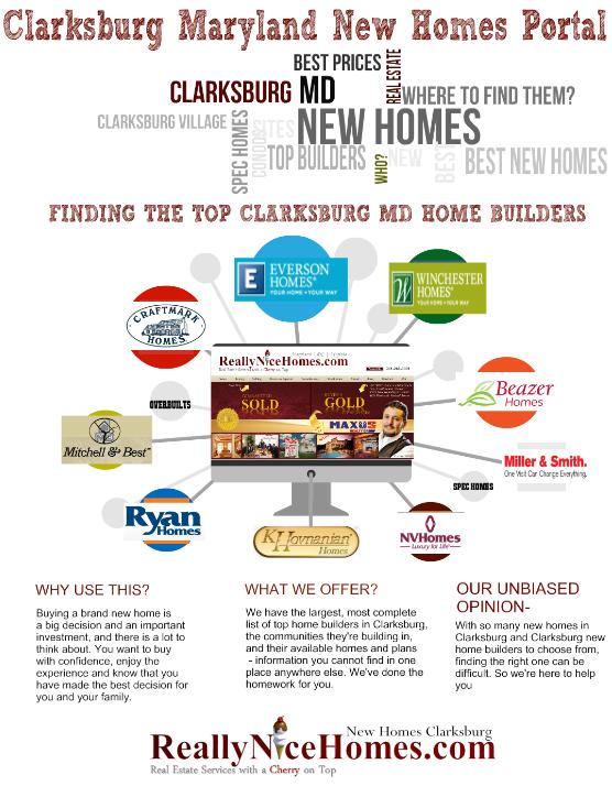 new homes in clarksburg md