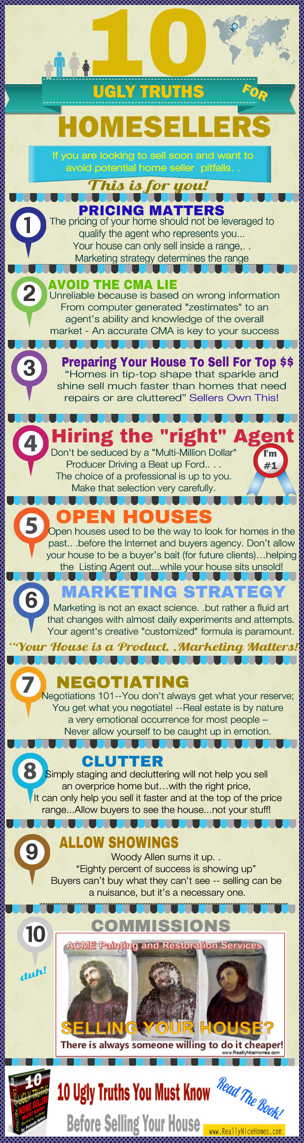 Selling Homes Infograpic
