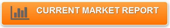Sedona Real Estate Market Report