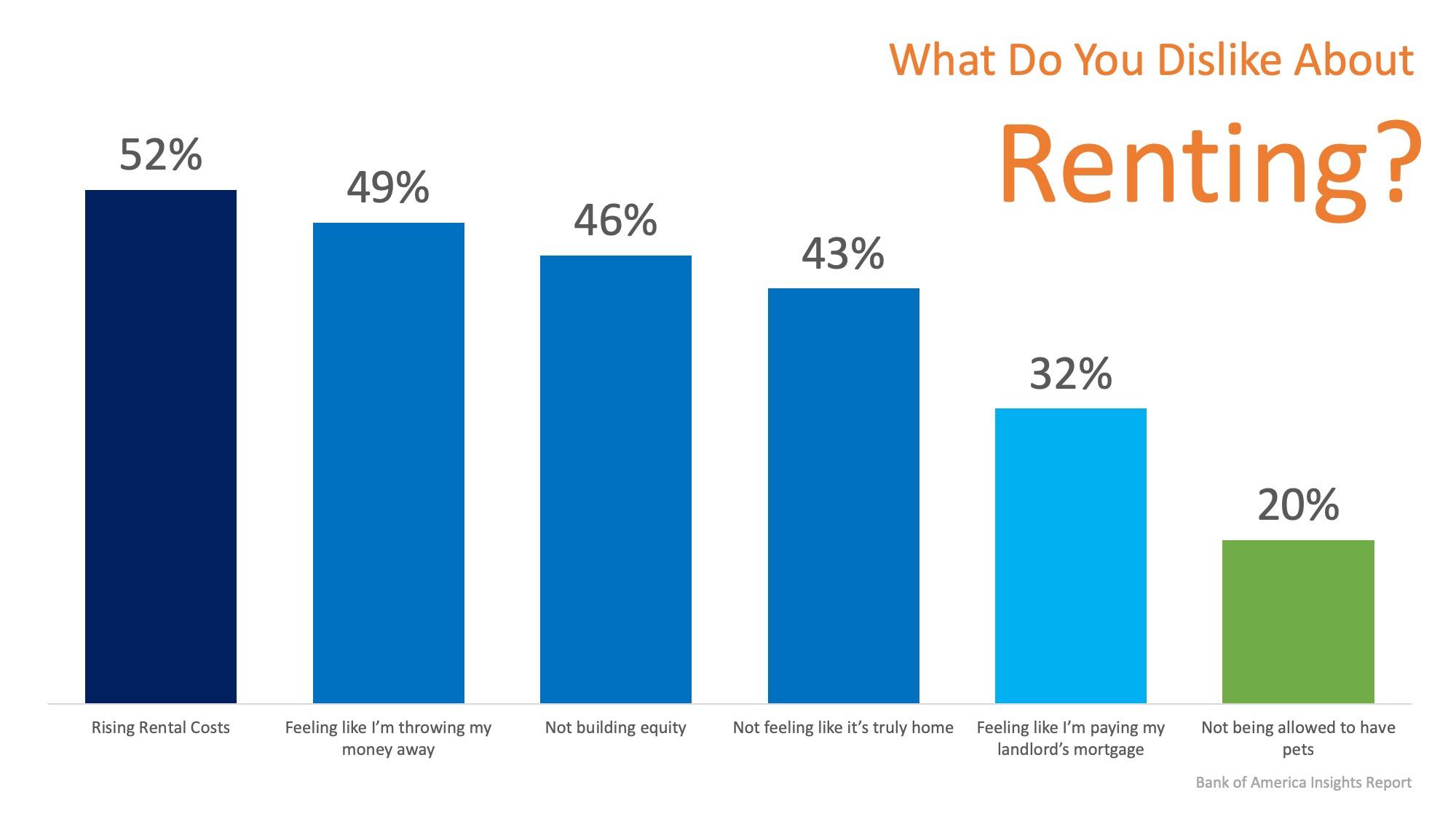 Shasta County Real Estate Redding