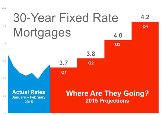 30 year mortgage