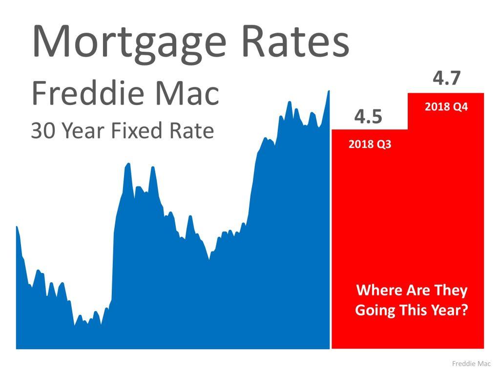 Shasta County Mortgage