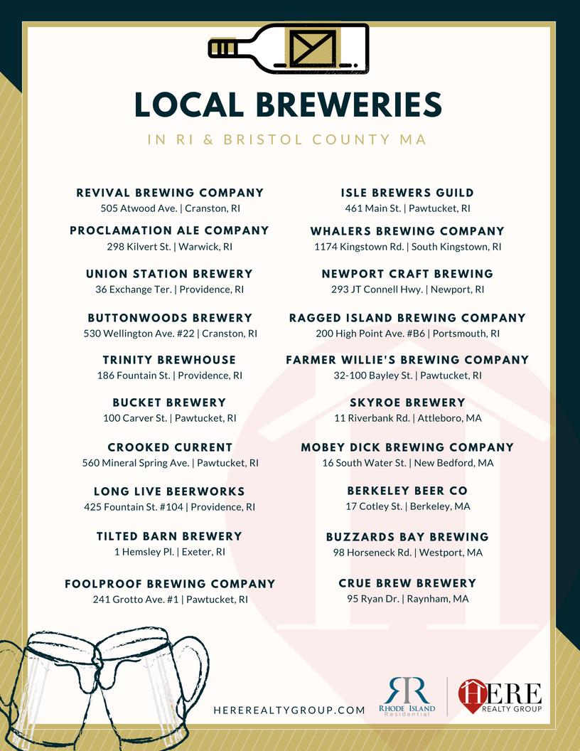 Breweries in RI & MA