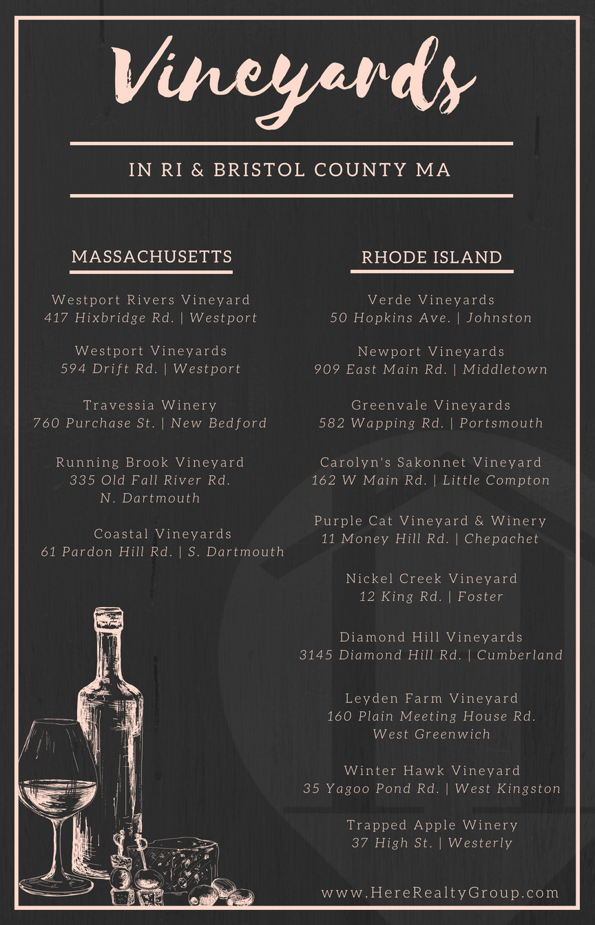 Vineyards in Rhode Island and Southern Massachusetts presented by the Here Realty Group