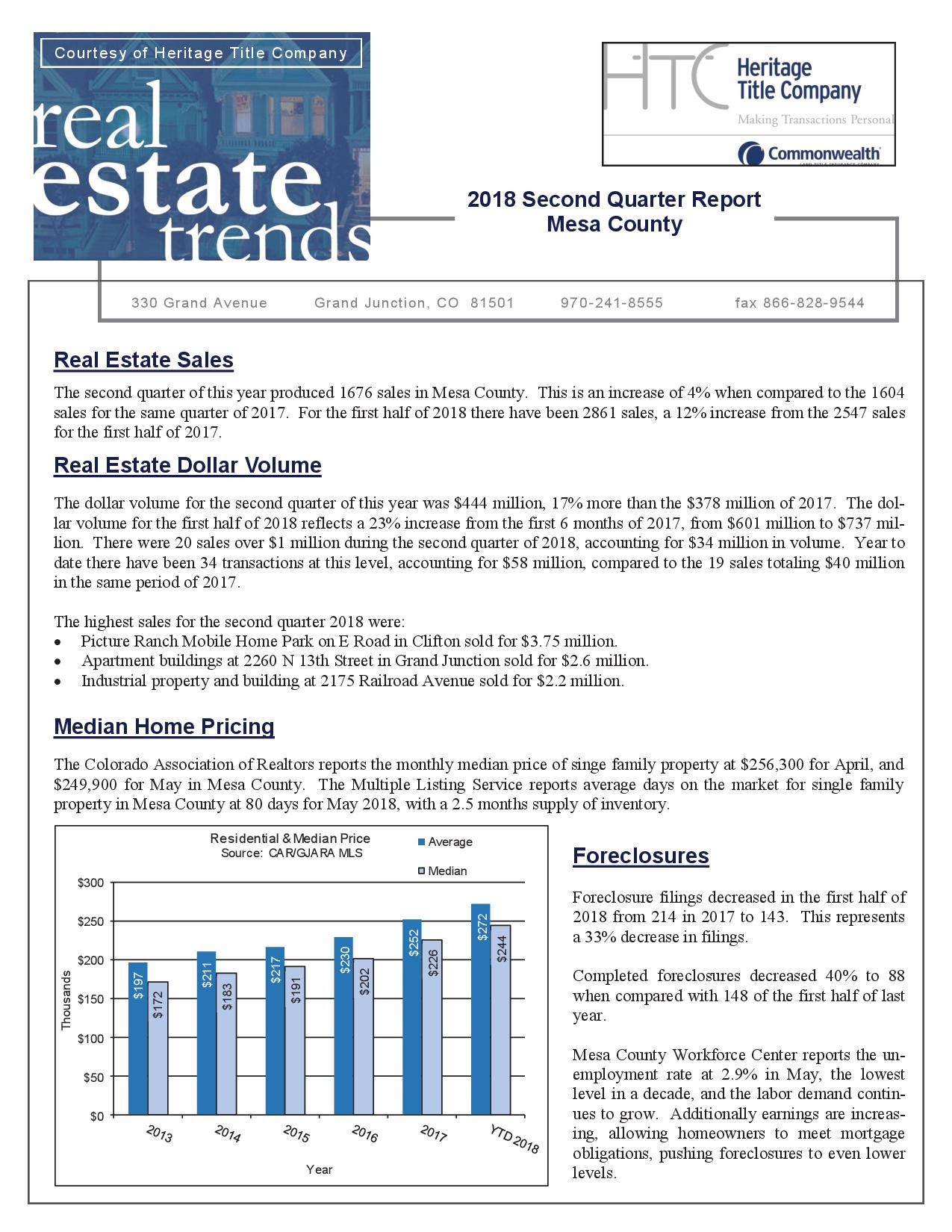 Mesa County 2nd Quarter Trends - page 1