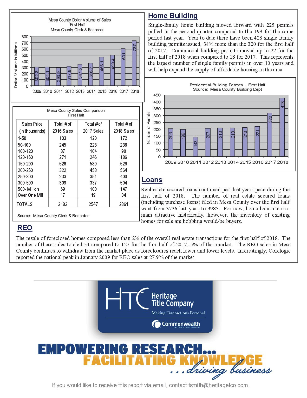 Mesa County 2nd Quarter Trends - page 2