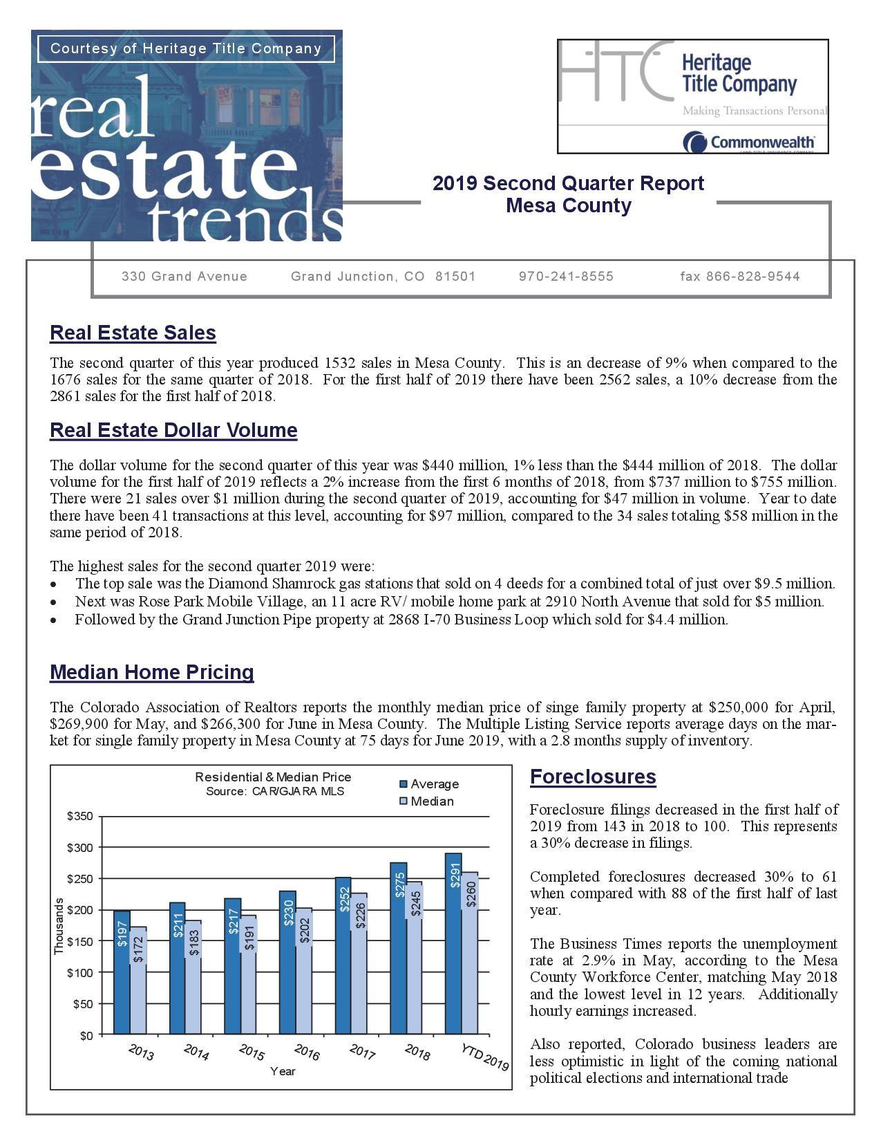 Mesa County Second Quarter Real Estate Trends P.1