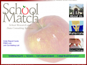 Rockland County NY Schools comparision information.  SchoolMatch has assembled a roster of distinguished leading educators and highly skilled staff. Since 1986, clients have benefited by incorporating SchoolMatch data, systems and experts into their organizations and projects