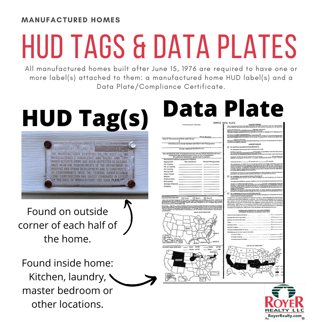 HUD Tags and Data Plates