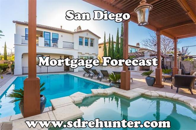 San Diego Mortgage Forecast