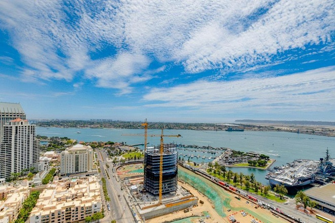 San Diego County CA Conforming Mortgage Loan Limits (2019 | 2020 Update)
