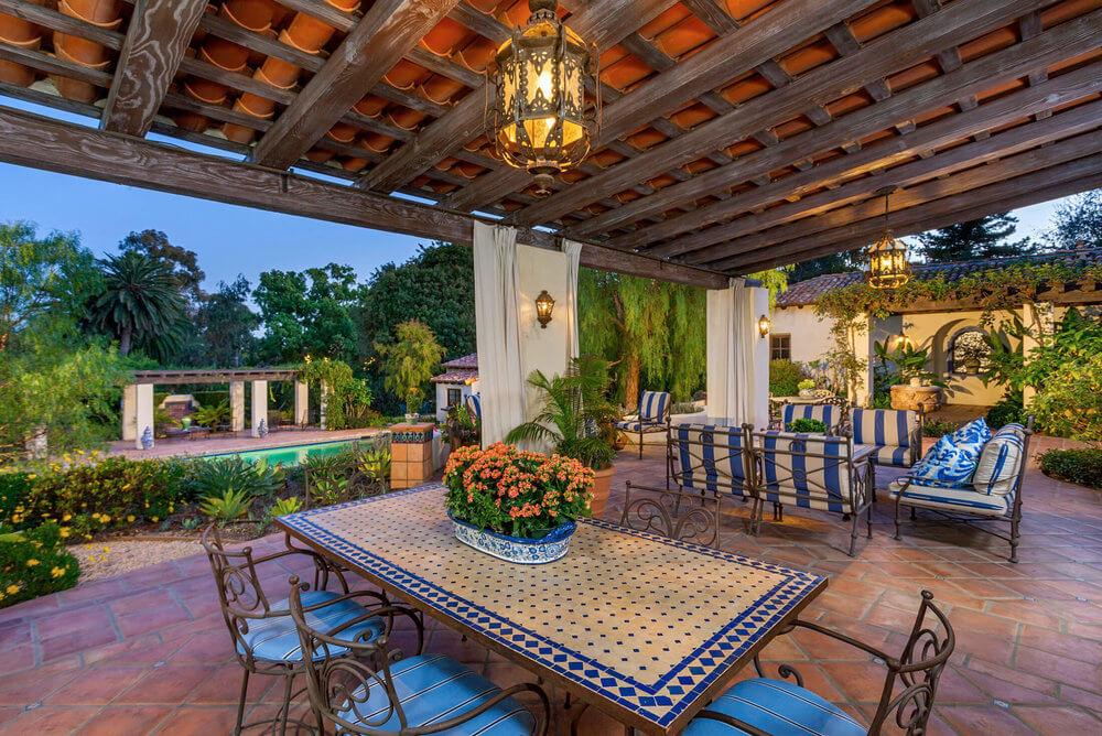 Rancho Bernardo San Diego CA Real Estate Market Report 2018