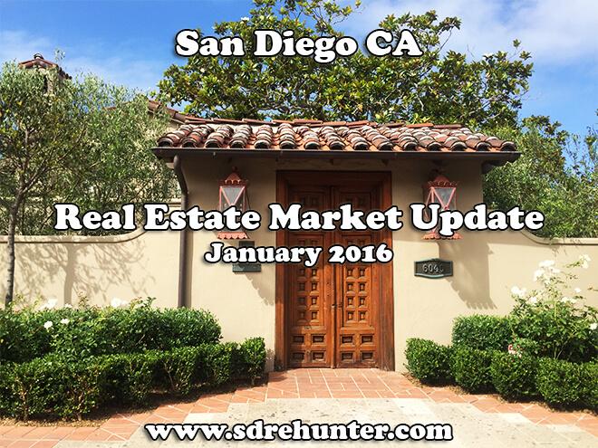 San Diego Real Estate Market Updates