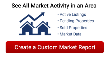 Area Real Estate Market Activity Report