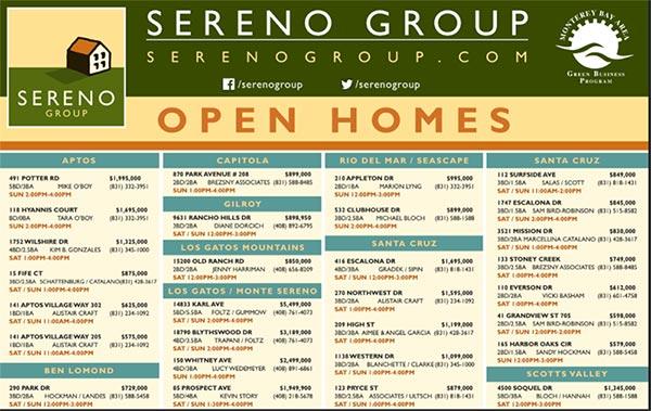 open house guide - santa cruz real estate