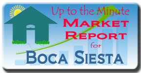 See the latest up to the minute real estate market report for Boca Siesta