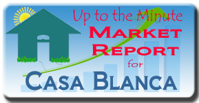The Latest up to the minute market report at Casa Blanca on Siesta Key