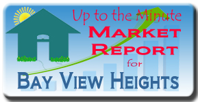 The latest market report for Bay View - Located west of trail in Sarasota, FL
