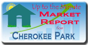 The latest real estate market analysis for Cherokee Park in Sarasota, FL