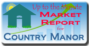 The latest market report for Country Manor in Sarasota, FL