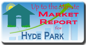 The latest market value analysis in Hyde Park, Sarasota, FL
