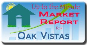 The latest Oak Vistas market value analysis and report in Sarasota, FL