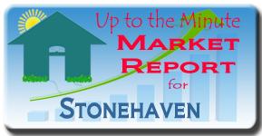 The latest market analysis for Stonehaven in Sarasota, FL