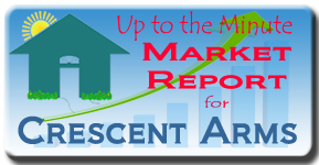See the Real Estate Market Report for Crescent Arms on Siesta Key