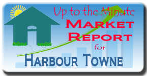 The latest market report for Harbour Towne on Siesta Key