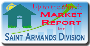St Armands Division Luxury real estate market analysis