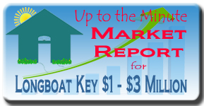 The latest market analysis for homes and condos on Longboat Key from 1 to 3 million dollars