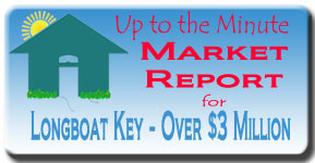 Longboat Key Real Estate Report over $3 million